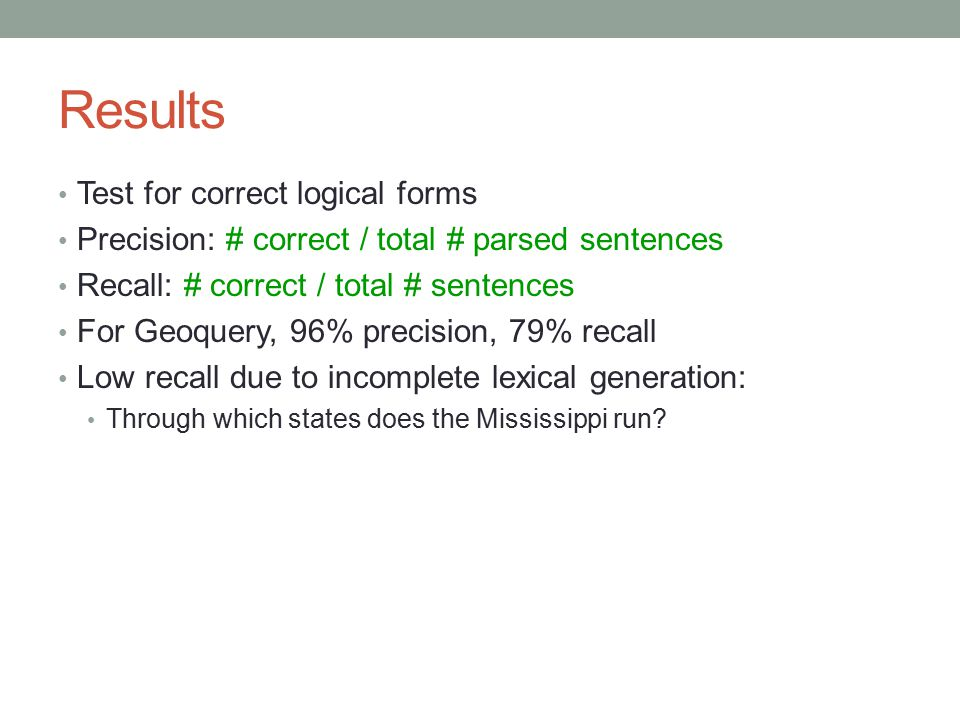 Results Test for correct logical forms Precision: # correct / total # parsed sentences Recall: # correct / total # sentences For Geoquery, 96% precisi