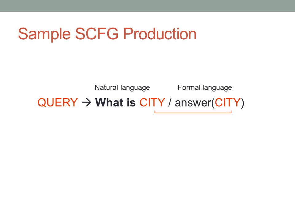 Sample SCFG Production QUERY  What is CITY / answer(CITY) Natural languageFormal language
