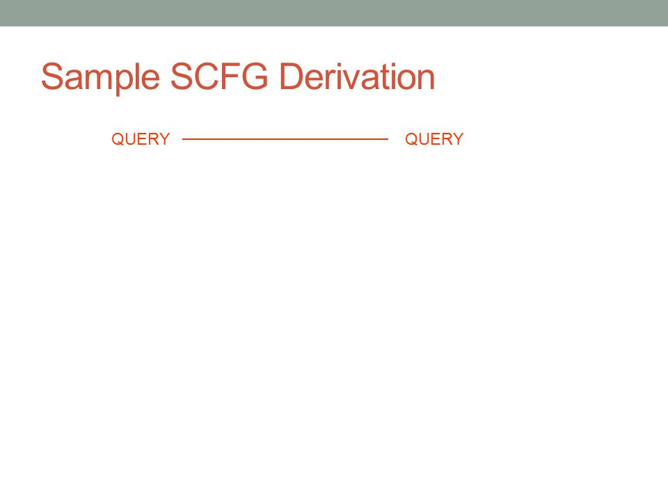 Sample SCFG Derivation QUERY