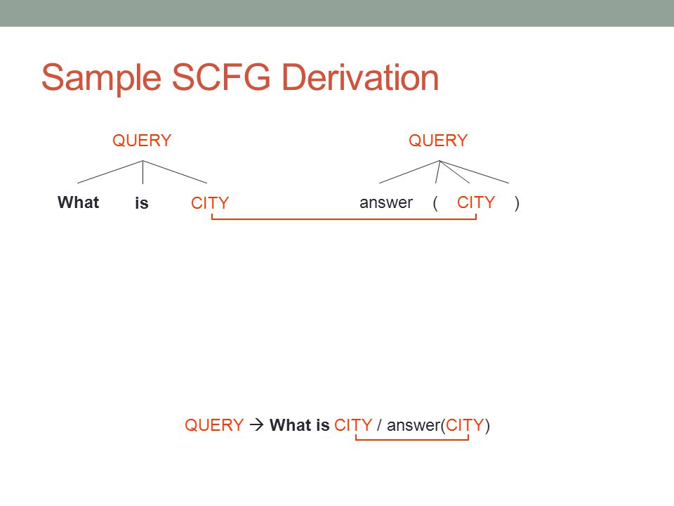 QUERY  What is CITY / answer(CITY) Sample SCFG Derivation QUERY CITY What is QUERY answer ( CITY )