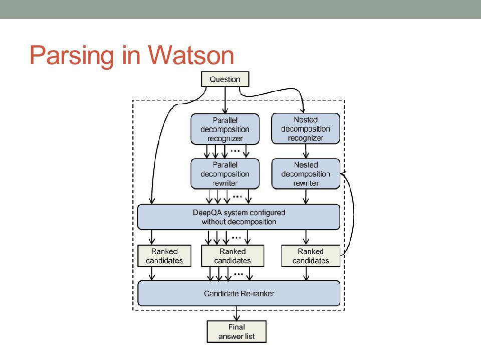 Parsing in Watson