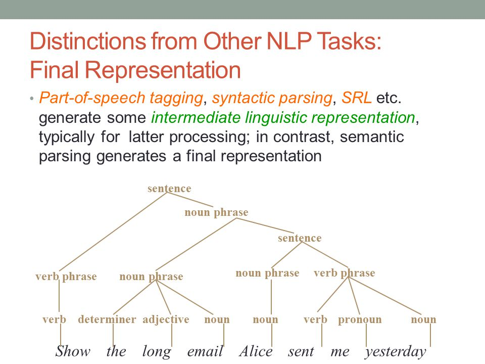 Distinctions from Other NLP Tasks: Final Representation Part-of-speech tagging, syntactic parsing, SRL etc. generate some intermediate linguistic repr
