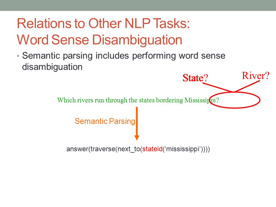 Relations to Other NLP Tasks: Word Sense Disambiguation Semantic parsing includes performing word sense disambiguation Which rivers run through the st