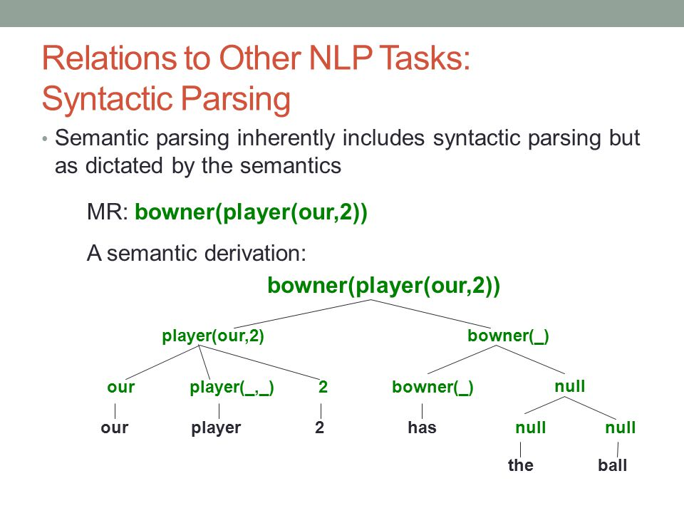 Relations to Other NLP Tasks: Syntactic Parsing Semantic parsing inherently includes syntactic parsing but as dictated by the semantics ourplayer 2 ha