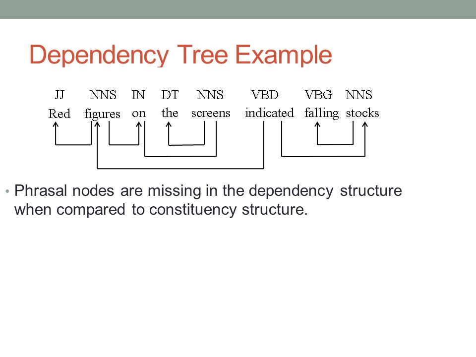 Dependency Tree Example Phrasal nodes are missing in the dependency structure when compared to constituency structure.