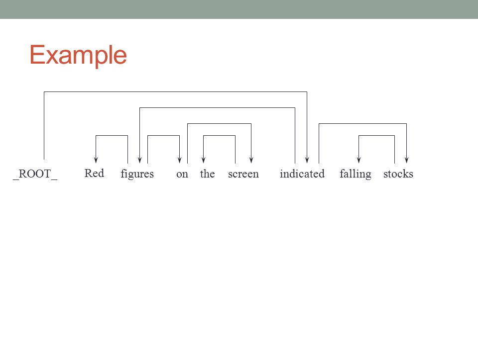 Example Red figuresonthescreenindicatedfallingstocks_ROOT_