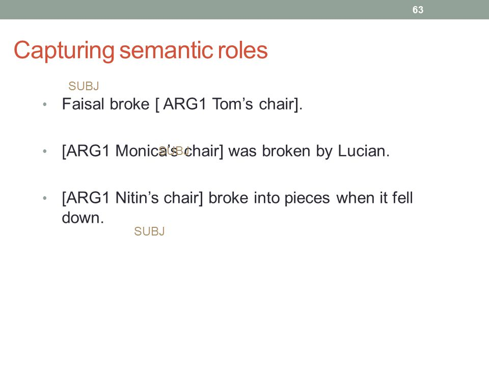 63 Capturing semantic roles Faisal broke [ ARG1 Tom's chair]. [ARG1 Monica's chair] was broken by Lucian. [ARG1 Nitin's chair] broke into pieces when