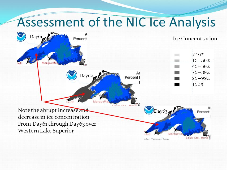 Assessment of the NIC Ice Analysis Day61 Day62 Day63 Ice Concentration Note the abrupt increase and decrease in ice concentration From Day61 through Day63 over Western Lake Superior