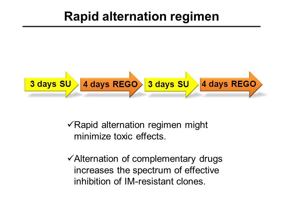 Rapid alternation regimen 3 days SU 4 days REGO3 days SU 4 days REGO Rapid alternation regimen might minimize toxic effects.