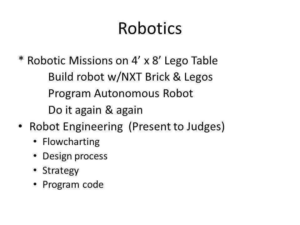 Robotics * Robotic Missions on 4' x 8' Lego Table Build robot w/NXT Brick & Legos Program Autonomous Robot Do it again & again Robot Engineering (Pres