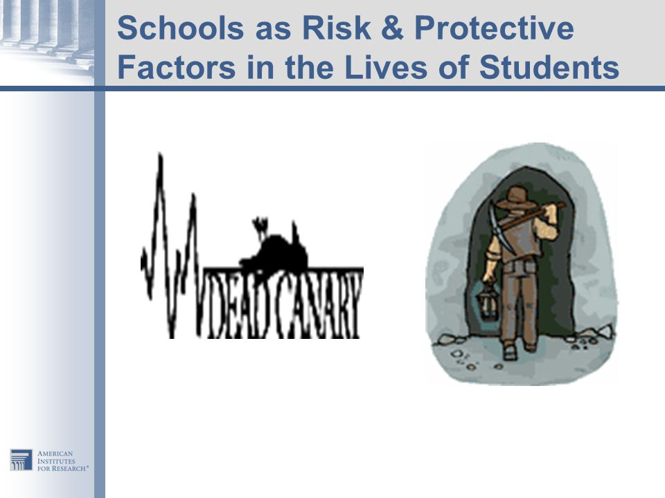 School as a Risk Factor  Alienation  Academic Frustration  Chaotic Transitions  Negative Relationships With Adults And Peers  Teasing, Bullying, Gangs  Poor Adult Role Modeling  Segregation With Antisocial Peers  School-driven Mobility &  Harsh Discipline, Suspension, Expulsion, Push Out/Drop Out