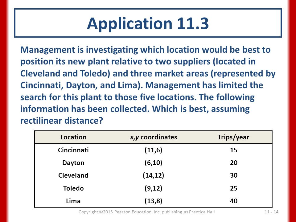 Application 11.3 Management is investigating which location would be best to position its new plant relative to two suppliers (located in Cleveland and Toledo) and three market areas (represented by Cincinnati, Dayton, and Lima).