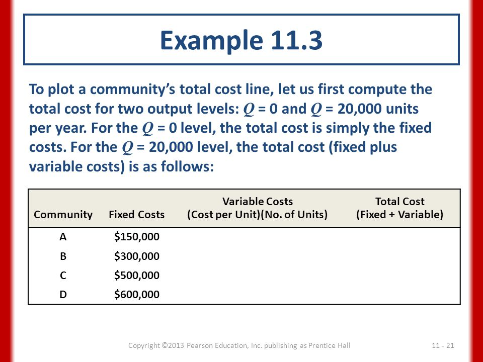 Example 11.3 To plot a community's total cost line, let us first compute the total cost for two output levels: Q = 0 and Q = 20,000 units per year.