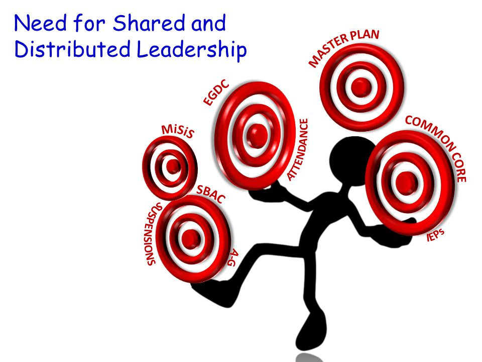 Need for Shared and Distributed Leadership