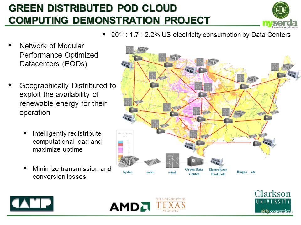 Energy Utilization Chain Green POD Conventional