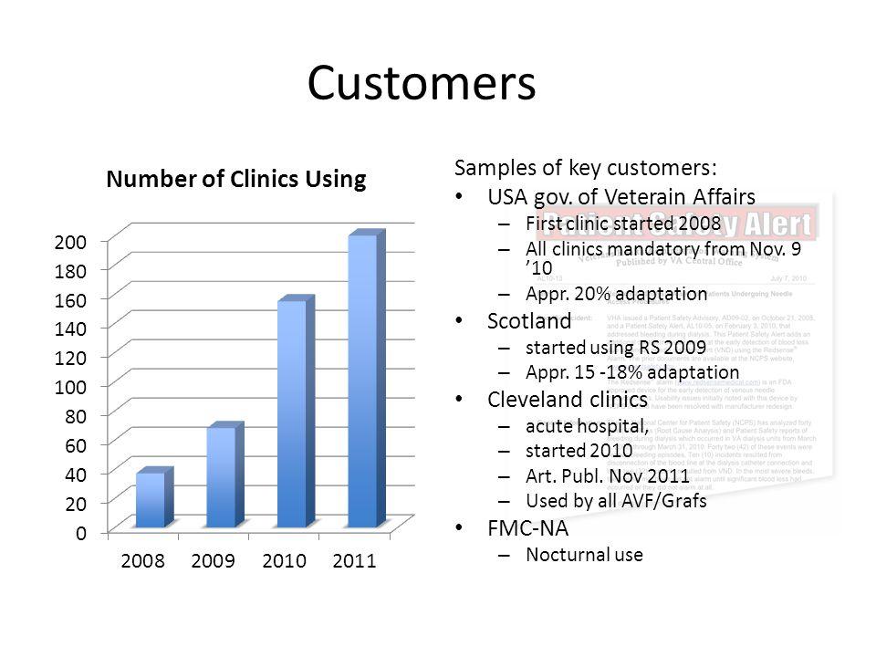 Customers Samples of key customers: USA gov.