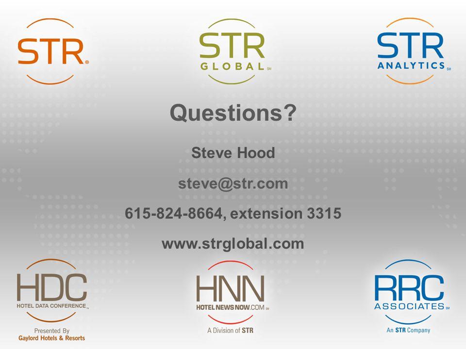 Questions? Steve Hood steve@str.com 615-824-8664, extension 3315 www.strglobal.com
