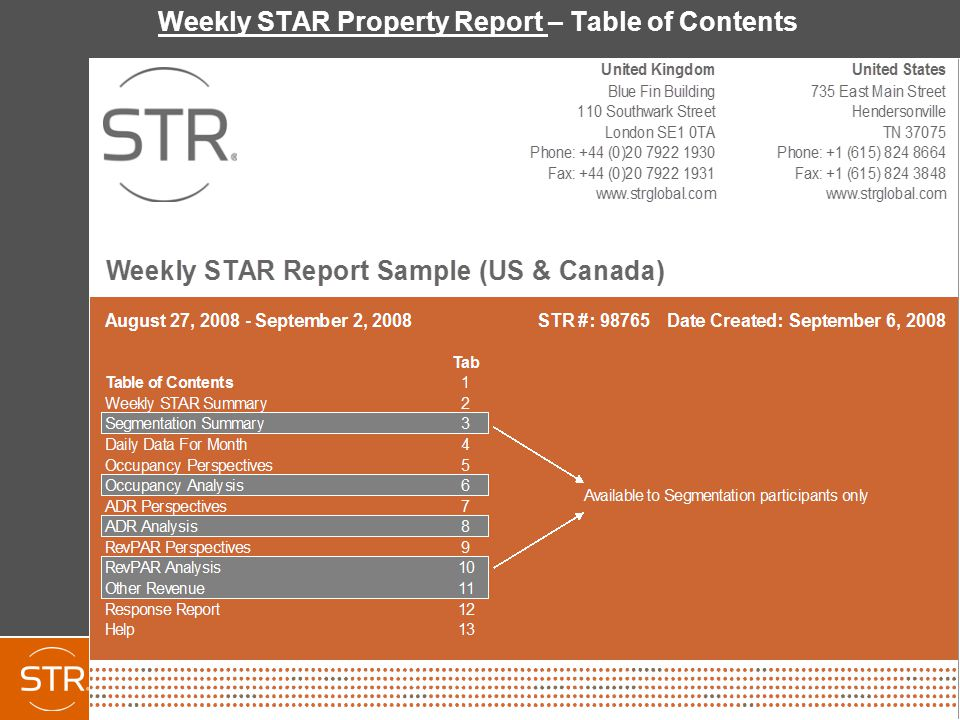 Weekly STAR Property Report – Table of Contents