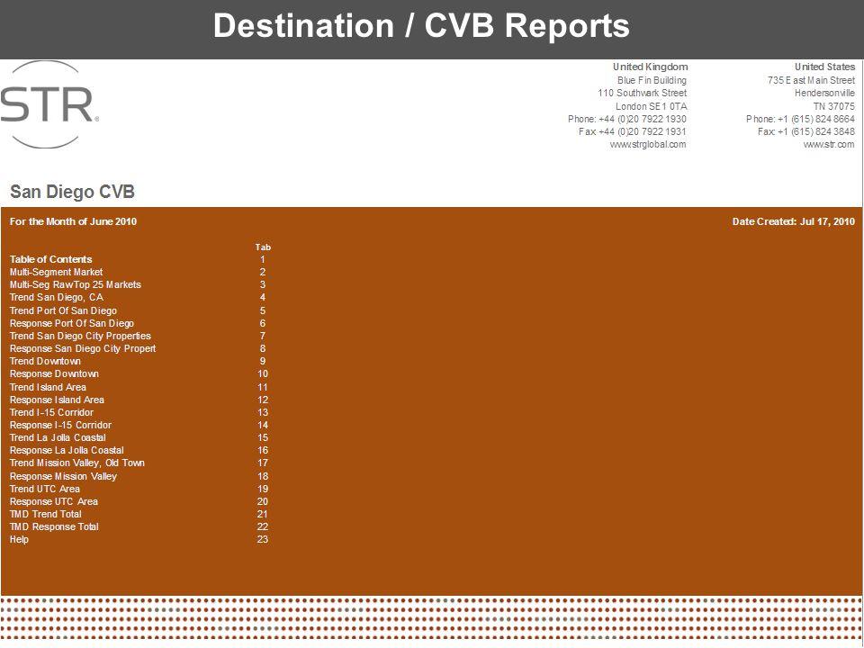 Destination / CVB Reports.