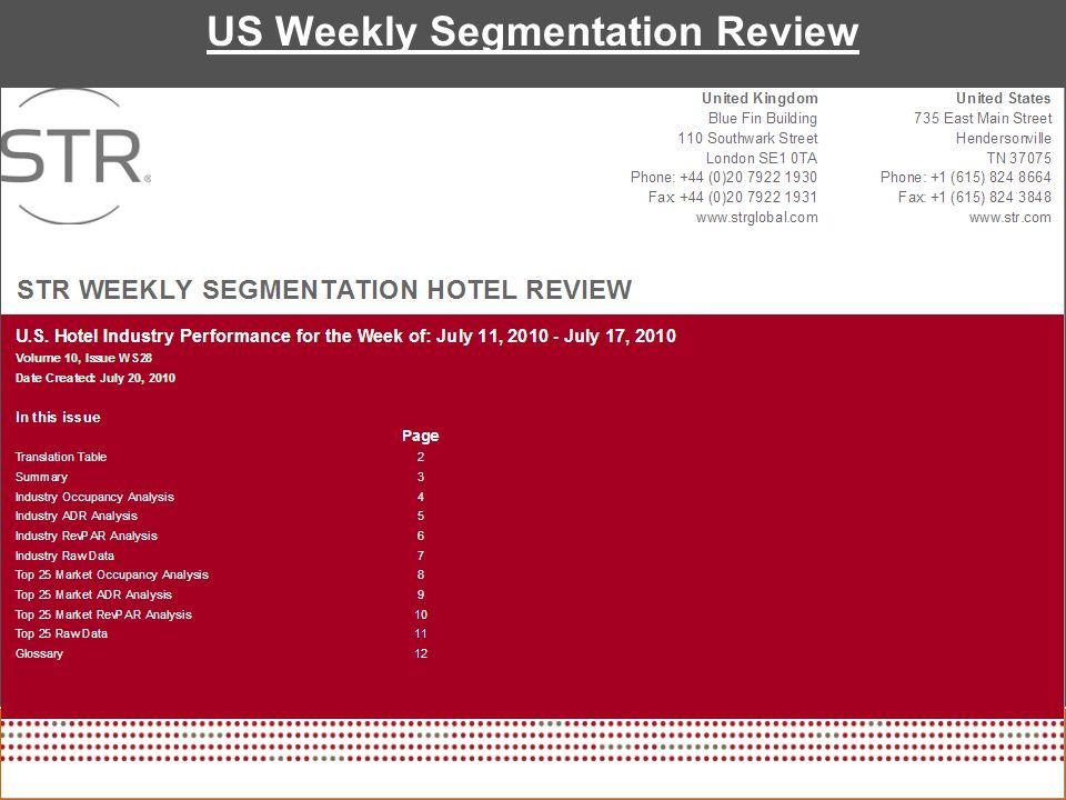 US Weekly Segmentation Review