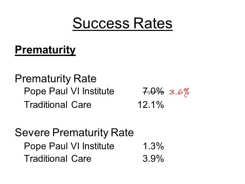 Success Rates Prematurity Prematurity Rate Pope Paul VI Institute 7.0% 3.6% Traditional Care12.1% Severe Prematurity Rate Pope Paul VI Institute 1.3% Traditional Care 3.9%