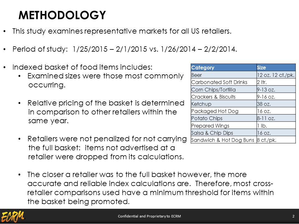 Confidential and Proprietary to ECRM 2 METHODOLOGY This study examines representative markets for all US retailers.