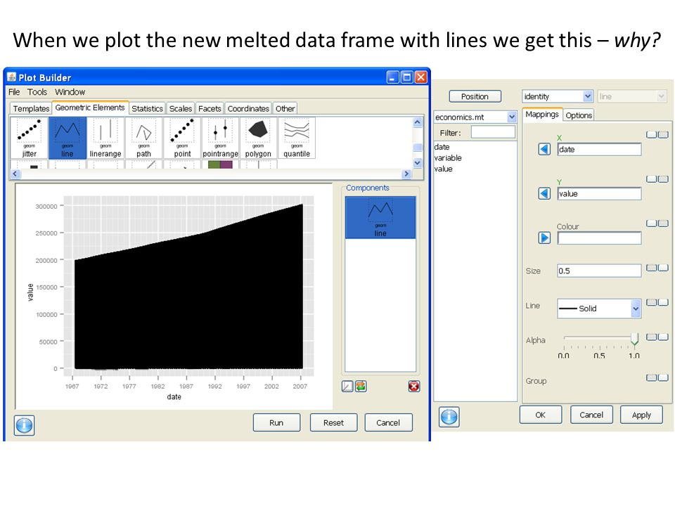 When we plot the new melted data frame with lines we get this – why?