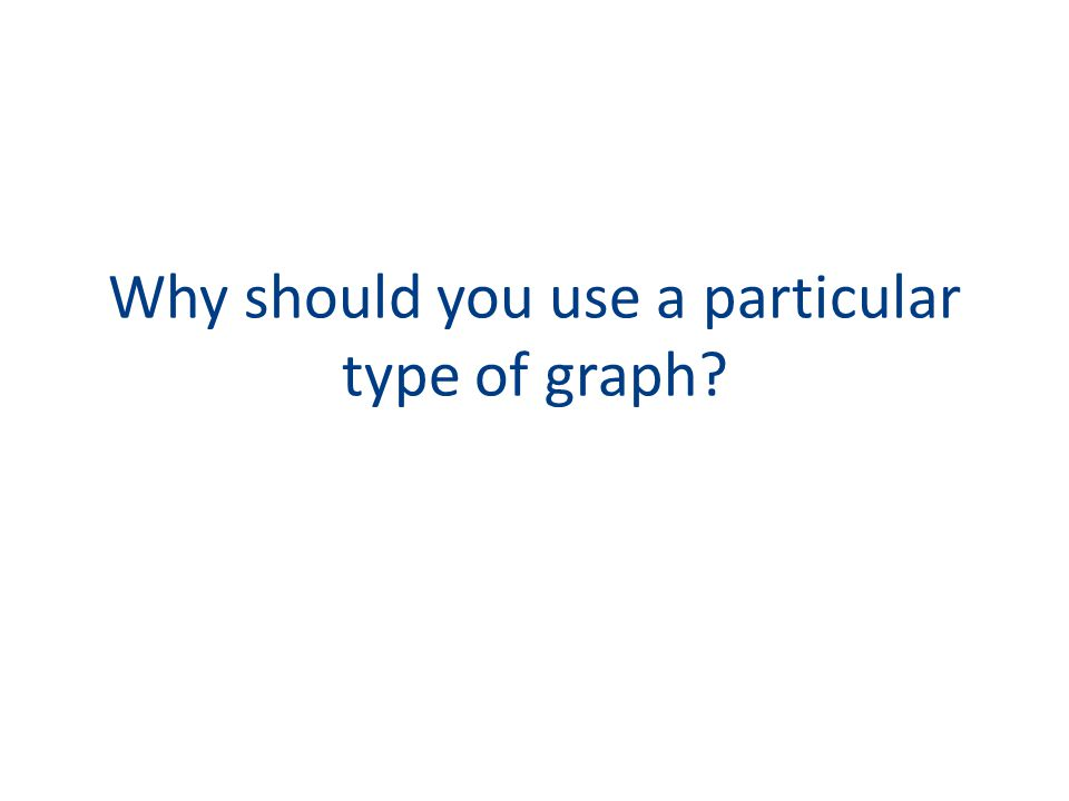 Why should you use a particular type of graph?