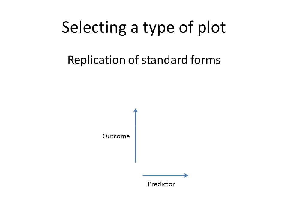 Selecting a type of plot Replication of standard forms Predictor Outcome