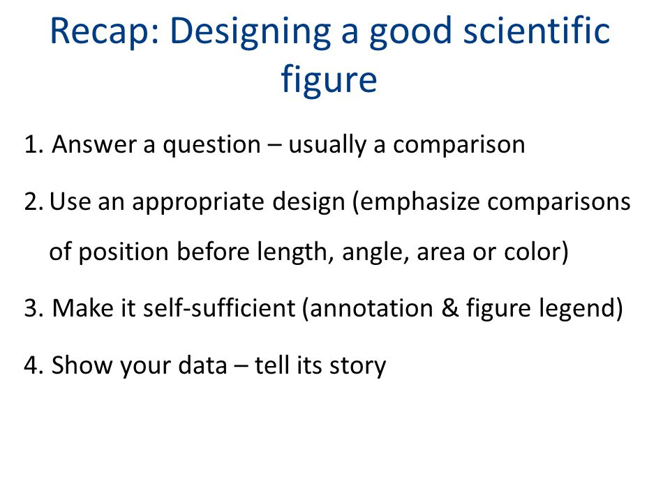 Recap: Designing a good scientific figure 1. Answer a question – usually a comparison 2.Use an appropriate design (emphasize comparisons of position b