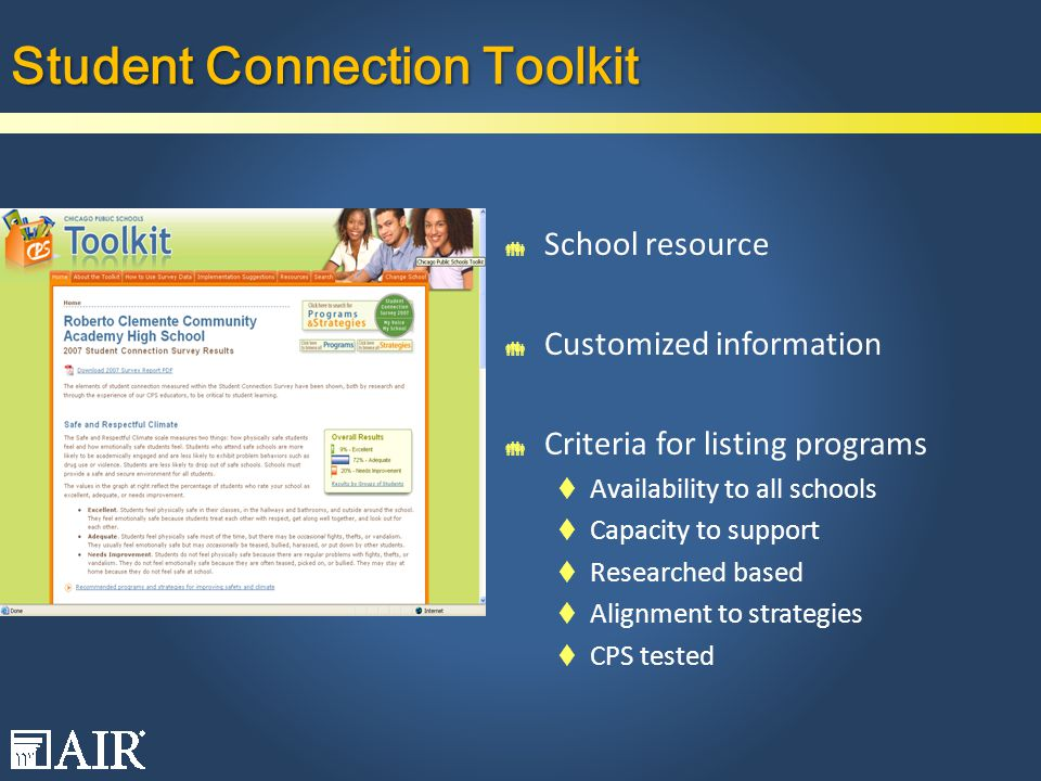 Student Connection Toolkit  School resource  Customized information  Criteria for listing programs  Availability to all schools  Capacity to support  Researched based  Alignment to strategies  CPS tested