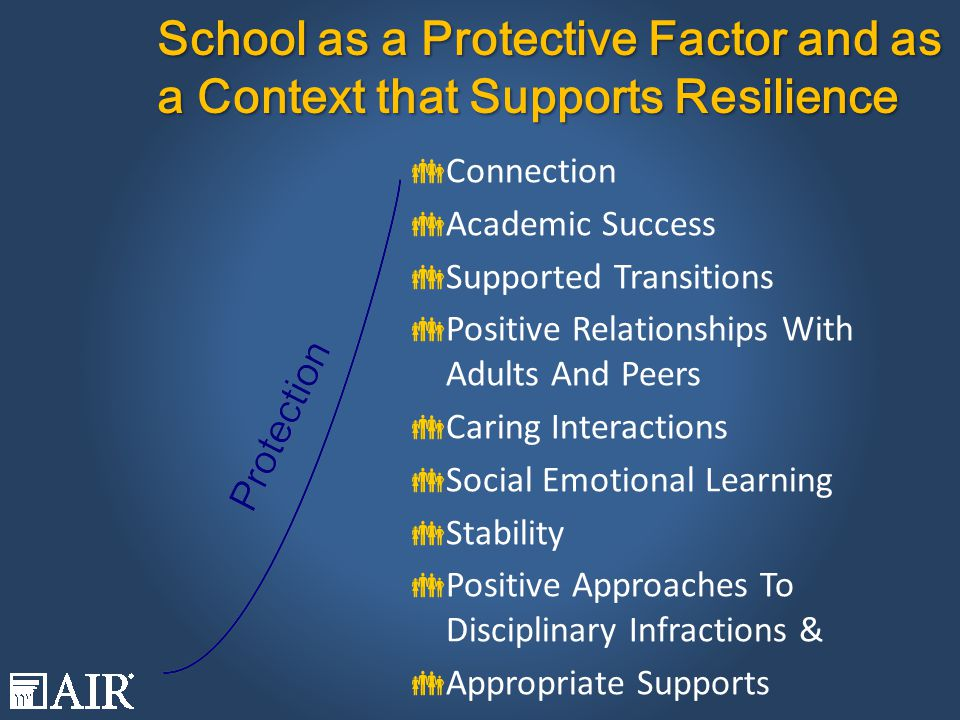 School as a Risk Factor for Well Being  Alienation  Academic Frustration  Chaotic Transitions  Negative Relationships With Adults And Peers  Teasing, Bullying, Gangs  Poor Adult Role Modeling  Segregation With Antisocial Peers  School-driven Mobility &  Harsh Discipline, Suspension, Expulsion, Push Out/Drop Out