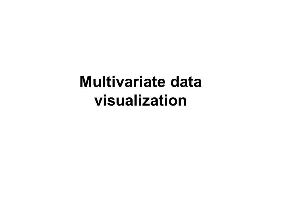 Multivariate data visualization