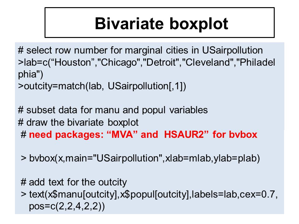 multivariate data Bivariate boxplot # select row number for marginal cities in USairpollution >lab=c( Houston , Chicago , Detroit , Cleveland , Philadel phia ) >outcity=match(lab, USairpollution[,1]) # subset data for manu and popul variables > x=USairpollution[,c( manu , popul )] # draw the bivariate boxplot # need packages: MVA and HSAUR2 for bvbox > bvbox(x,main= USairpollution ,xlab=mlab,ylab=plab) # add text for the outcity > text(x$manu[outcity],x$popul[outcity],labels=lab,cex=0.7, pos=c(2,2,4,2,2))