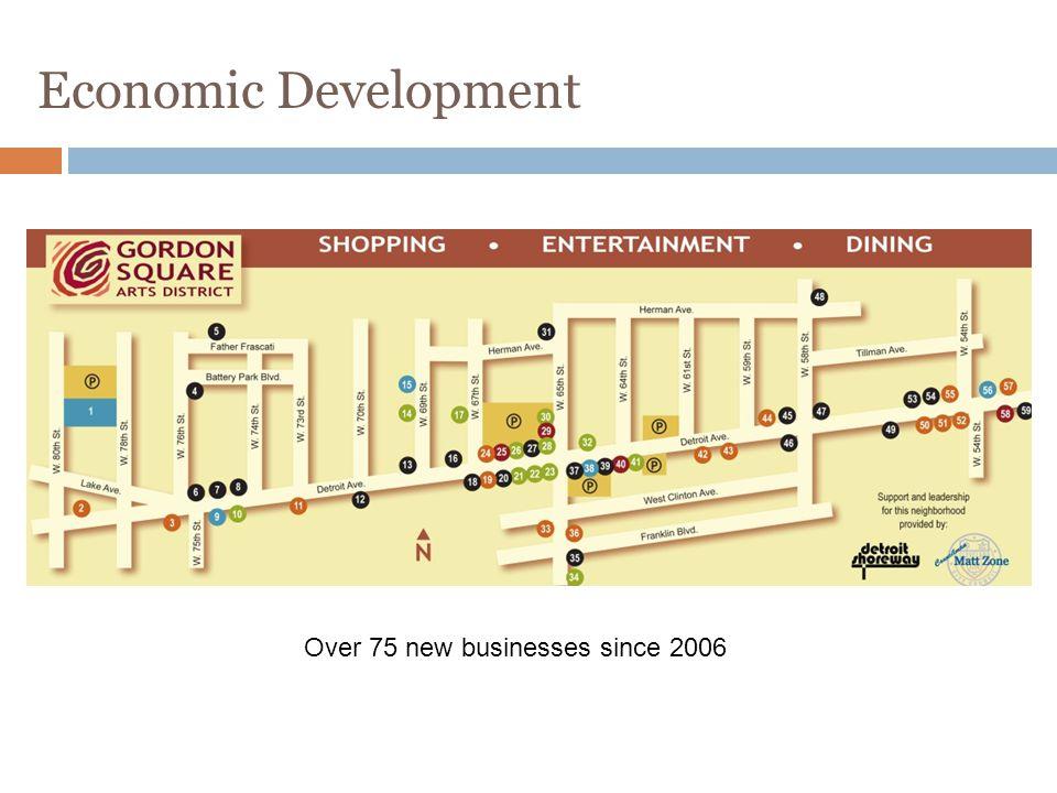 Over 75 new businesses since 2006 Economic Development