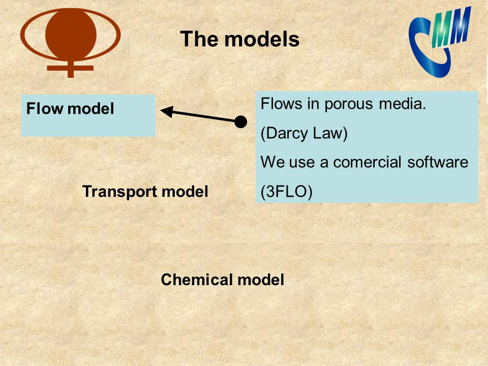 Flow model Transport model Chemical model The models Flows in porous media.