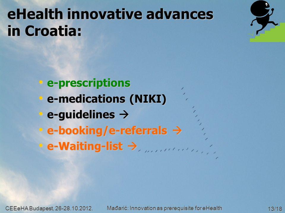 eHealth innovative advances in Croatia: CEEeHA Budapest, 26-28.10.2012. e-prescriptions e-prescriptions e-medications (NIKI) e-medications (NIKI) e-gu