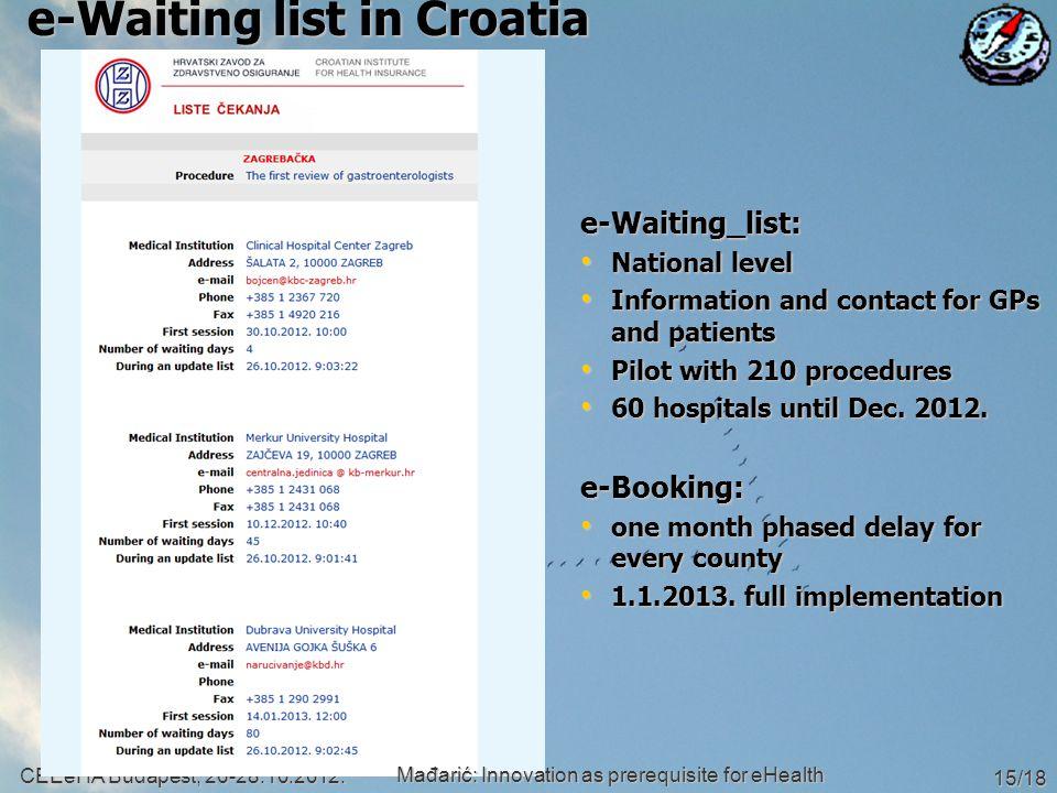 e-Waiting list in Croatia CEEeHA Budapest, 26-28.10.2012.