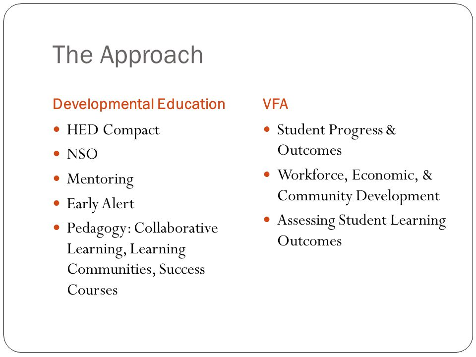 The Approach Developmental EducationVFA HED Compact NSO Mentoring Early Alert Pedagogy: Collaborative Learning, Learning Communities, Success Courses
