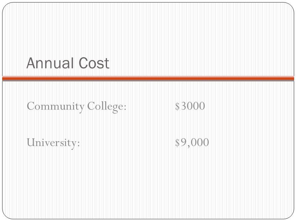 Annual Cost Community College:$3000 University: $9,000