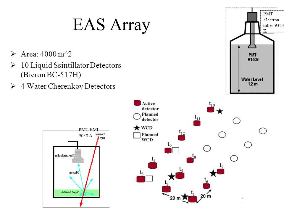 EAS Array  Area: 4000 m^2  10 Liquid Ssintillator Detectors (Bicron BC-517H)  4 Water Cherenkov Detectors PMT Electron tubes 9353 K PMT EMI 9030 A