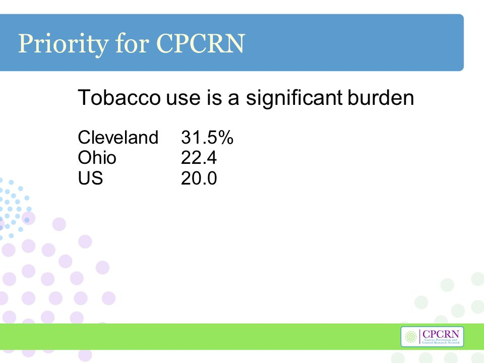 Priority for CPCRN Tobacco use is a significant burden Cleveland 31.5% Ohio22.4 US20.0