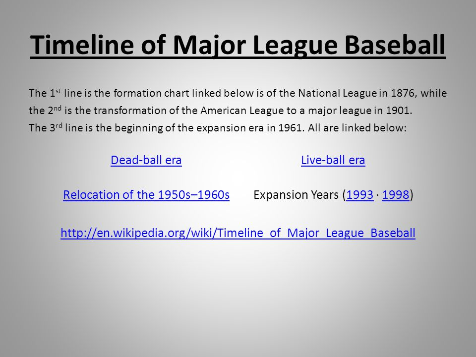 Timeline of Major League Baseball The 1 st line is the formation chart linked below is of the National League in 1876, while the 2 nd is the transform