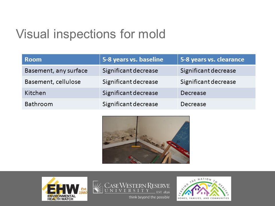 Visual inspections for mold Room5-8 years vs. baseline5-8 years vs.