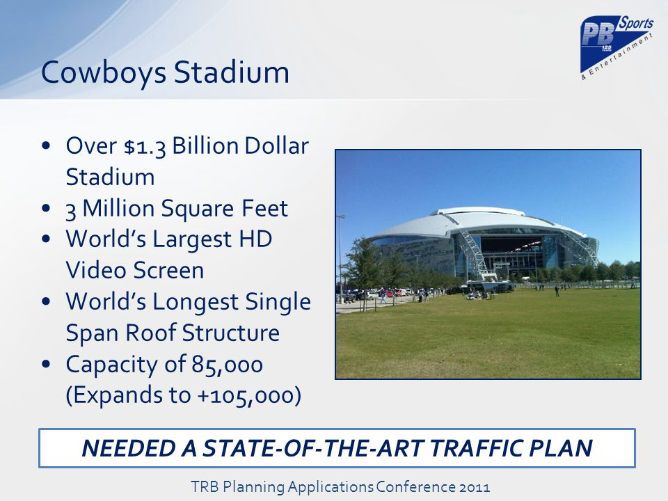 Over $1.3 Billion Dollar Stadium 3 Million Square Feet World's Largest HD Video Screen World's Longest Single Span Roof Structure Capacity of 85,000 (Expands to +105,000) Cowboys Stadium TRB Planning Applications Conference 2011 NEEDED A STATE-OF-THE-ART TRAFFIC PLAN