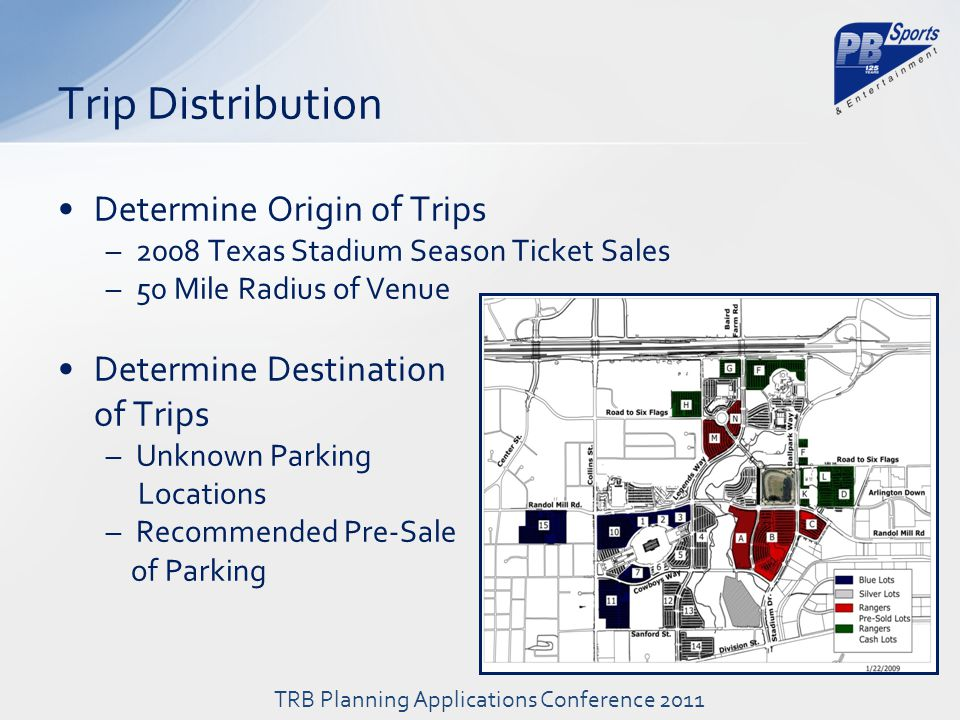 Determine Origin of Trips –2008 Texas Stadium Season Ticket Sales –50 Mile Radius of Venue Determine Destination of Trips –Unknown Parking Locations –Recommended Pre-Sale of Parking Trip Distribution TRB Planning Applications Conference 2011