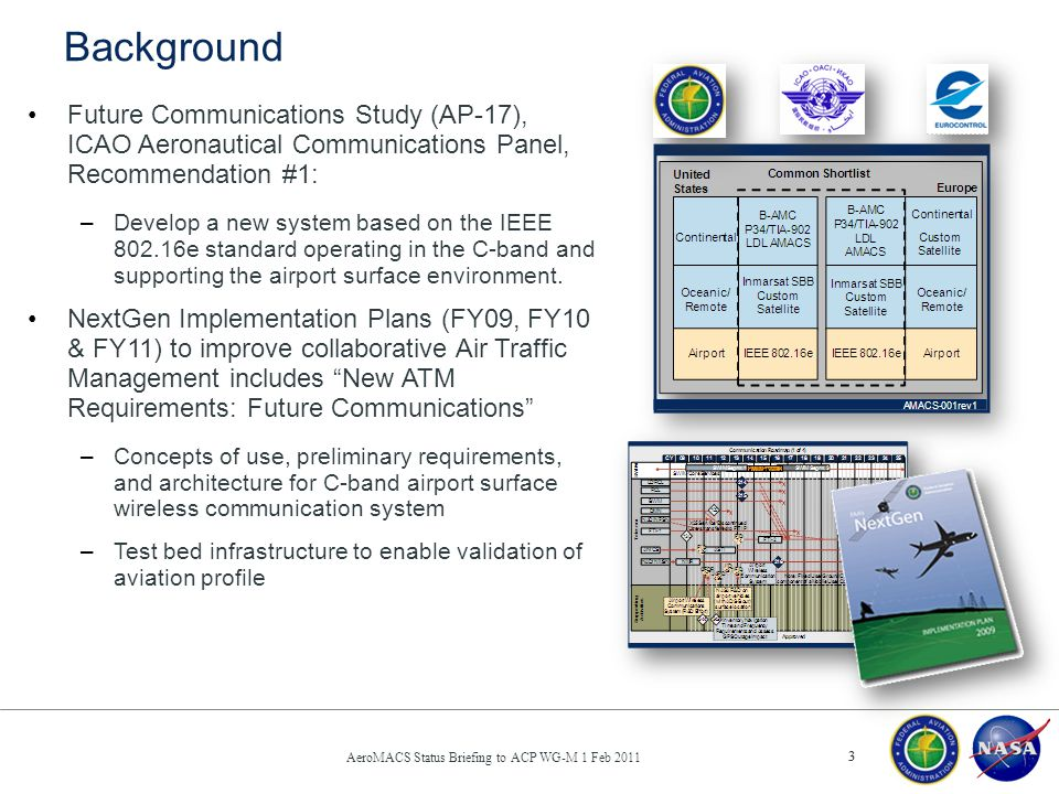 AeroMACS Status Briefing to ACP WG-M 1 Feb 2011 3 Background Future Communications Study (AP-17), ICAO Aeronautical Communications Panel, Recommendati