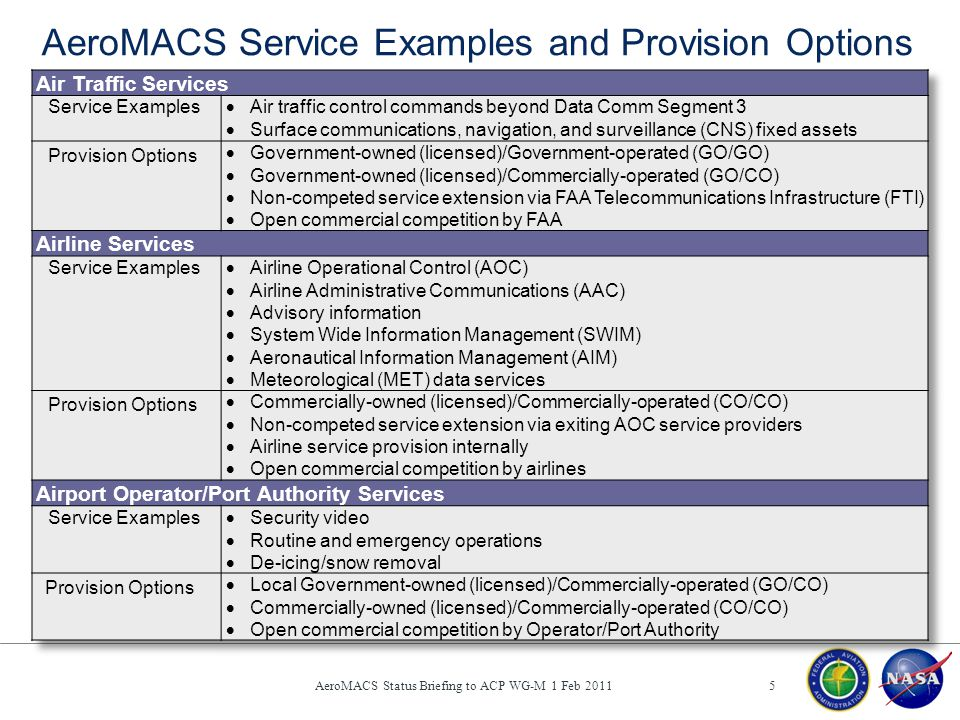 AeroMACS Status Briefing to ACP WG-M 1 Feb 2011 AeroMACS Service Examples and Provision Options 5
