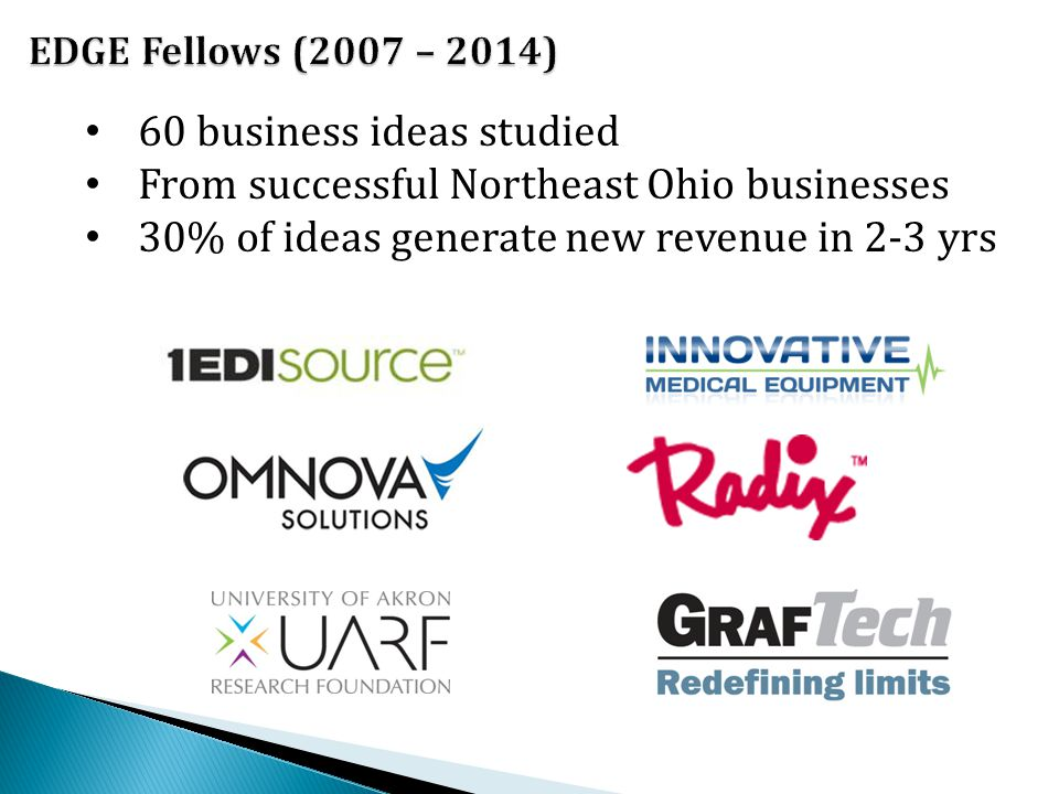 60 business ideas studied From successful Northeast Ohio businesses 30% of ideas generate new revenue in 2-3 yrs