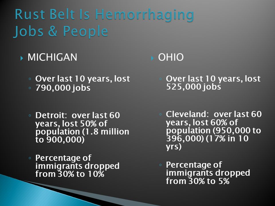 Source: U.S. Conference of Mayors Metro Economies Report 2013 Source: U.S. Census Bureau